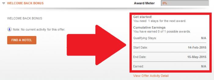 IHG Rewards Club Welcome Back Bonus 1,500 Points Offer Status