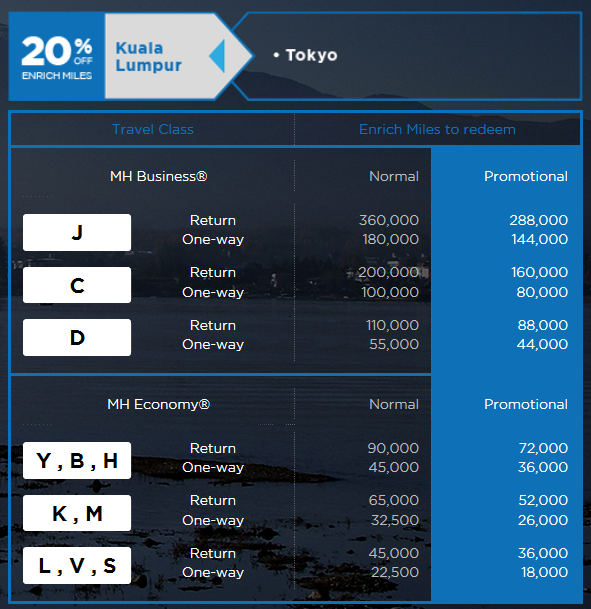 Malaysia Airlines Enrich 50 Percent Off March 2015 China Taiwan Japan 8