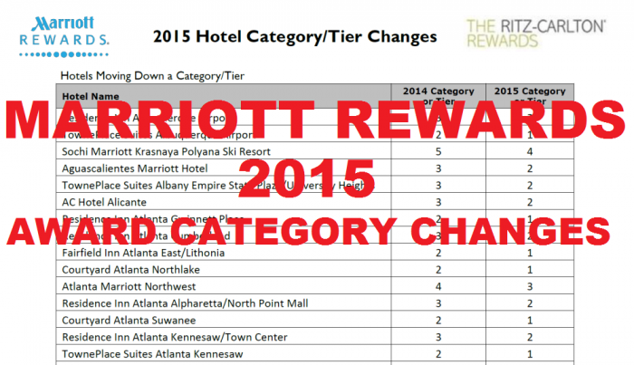 Marriott Rewards 2015 Award Category Changes