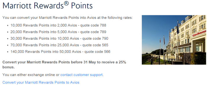 British Airways Spring 2015 Hotel Points Conversion Bonus Marriott More