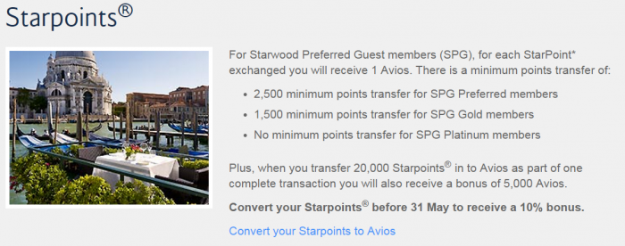 British Airways Spring 2015 Hotel Points Conversion Bonus SPG More