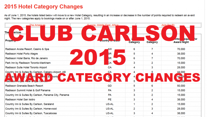 Club Carlson 2015 Award Category Changes