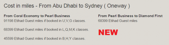 Etihad AIrways Etihad Guest Program Changes July 8 2015 Miles For Upgrades AUH-SYD New