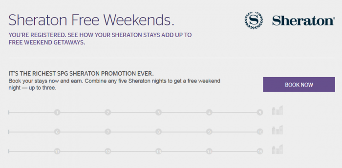 SPG Sheraton Free Weekends Tracker