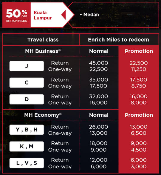Malaysia Airlines Enrich Discount Awards August 2015 ASEAN 3
