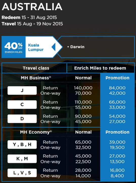 Malaysia Airlines Enrich Discount Awards August 2015 Australia 1