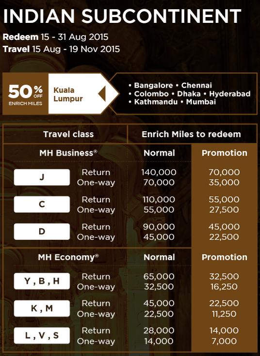 Malaysia Airlines Enrich Discount Awards August 2015 Indian Subcontinent 1