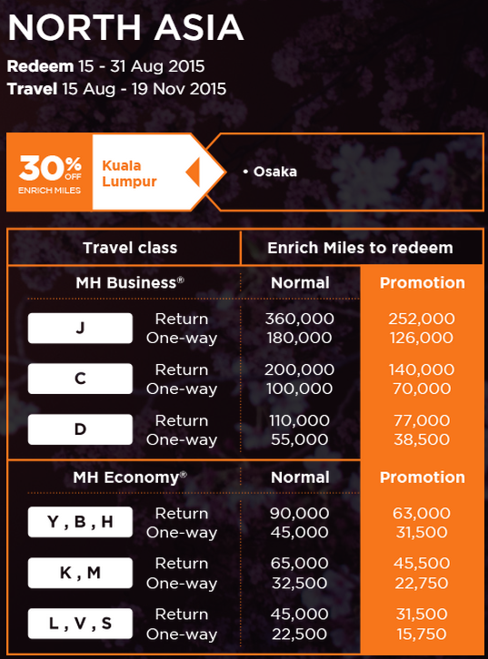Malaysia Airlines Enrich Discount Awards August 2015 North Asia 1