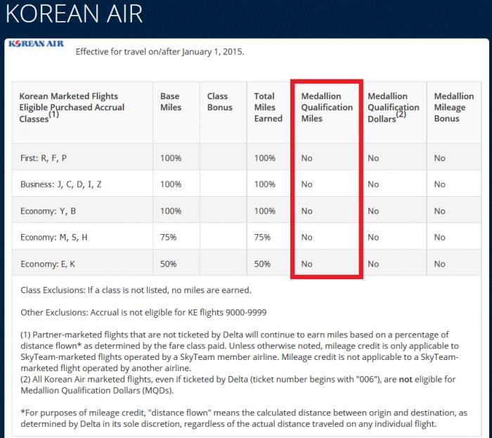 Reader Question Korean Air Delta