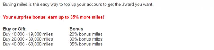 Alaska Airlines MileagePlan Buy Miles Mystery Bonus Table