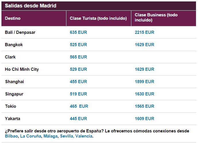 Qatar Airways Global Sale Madrid