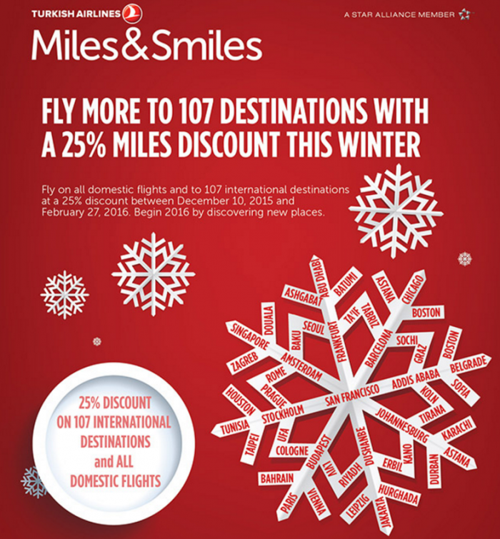 Turkish Airlines Miles&Smiles Discount Tickets