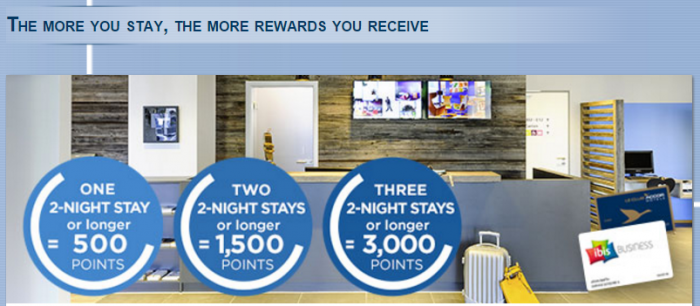 Le Club AccorHotels Ibis Up To 3000 Bonus Points January 25 - March 28 2016