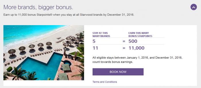 SPG Dashboard Promo 11 Brands 11,000 Bonus Starpoints