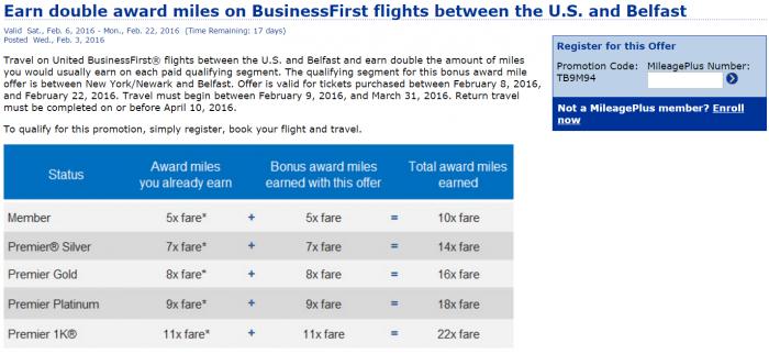 United Airlines MileagePlus Belfast Promotion