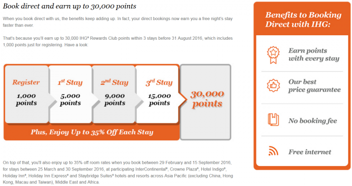 IHG Rewards Club 30,000 Bonus Website