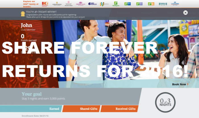 IHG Rewards Club Share Forever 2016