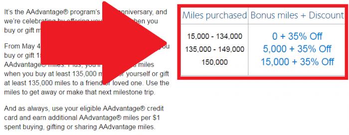 American Airlines Buy AAdvantage Miles May 2016 Campaign Bonus