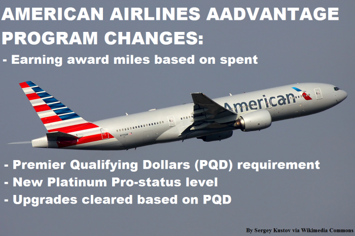 American Airlines AAdvantage Program Changes