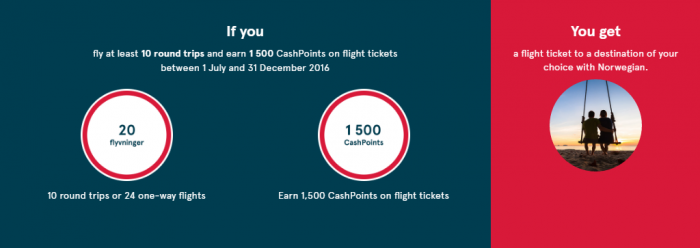 Norwegian CashPoints Promo Award