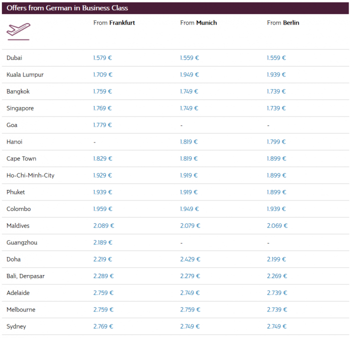 Qatar Airways Sale Germany