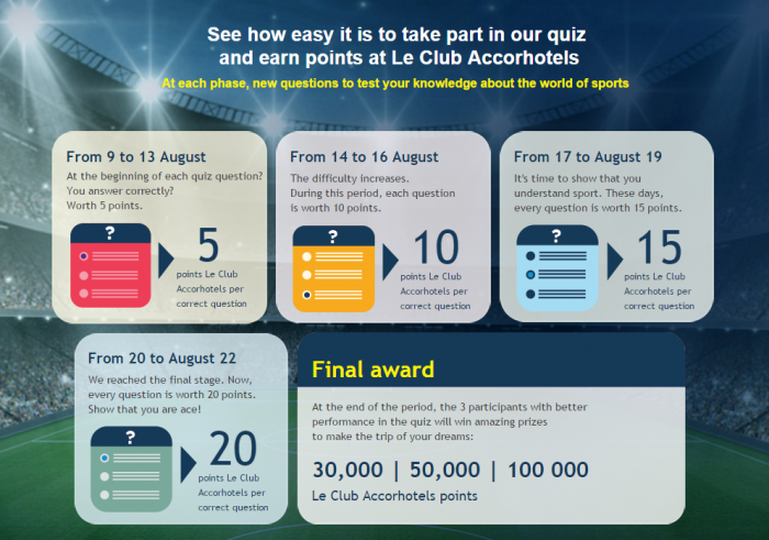 Le Club AccorHotels Game Questions