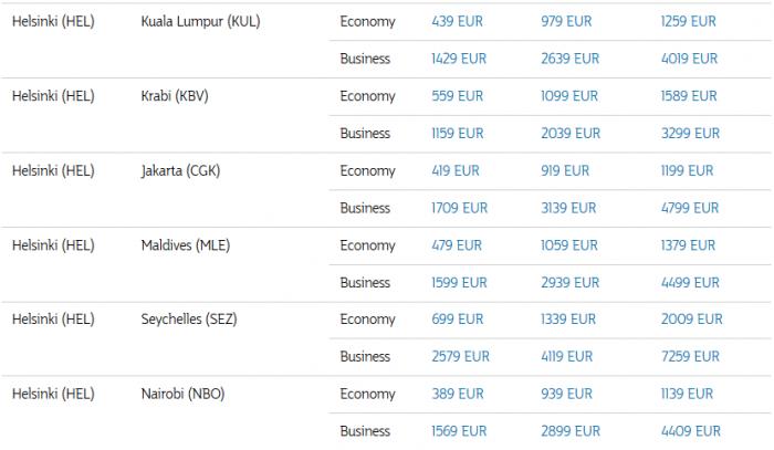 Qatar Airways Privilege Club Travel Festival HEL 2