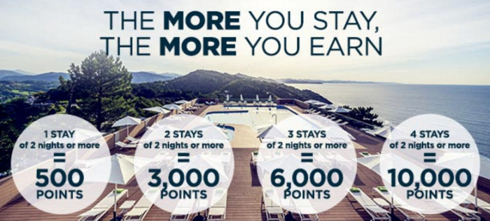 Le Club AccorHotels Up To 10,000 Bonus Points September 12 - December 26 2016