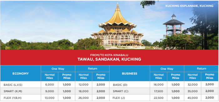 Malaysia Airlines Enrich Malaysia Day Campaign 3