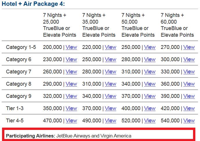 marriott-rewards-travel-packages-2016-package-4