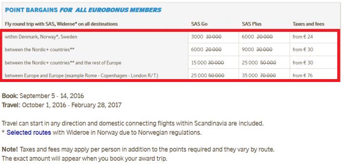 SAS Eurobonus 70th Anniversary Specials 1
