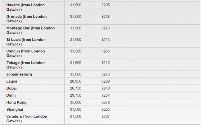 Virgin Atlantic Flying Club Reward Seat Sale Y 2