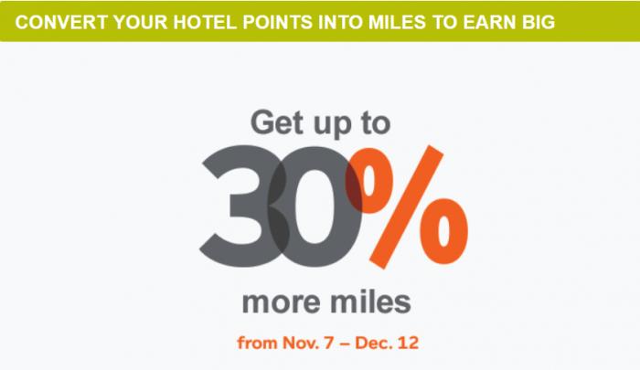 air-canada-aeroplan-hotel-points-to-aeroplan-miles-conversion-bonus-november-2016-u
