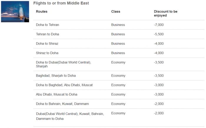 qatar-airways-privilege-club-easy-deals-november-december-2016-5
