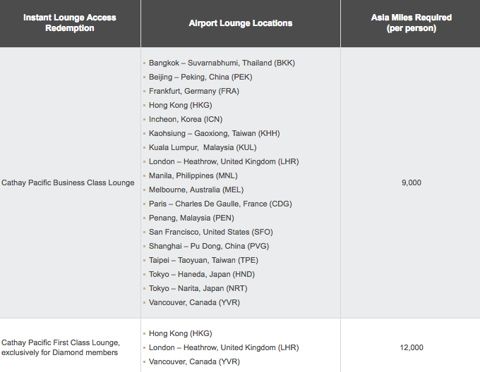 lounge-access-pricing