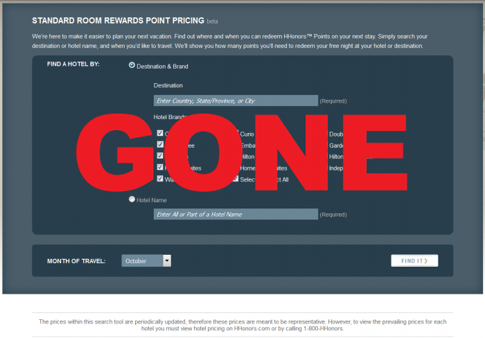 Hilton HHonors Standard Room Rewards Point Pricing Tool Gone