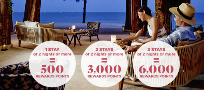 Le Club AccorHotels Up To 6000 Bonus Points January 23 - April 9 2017 U