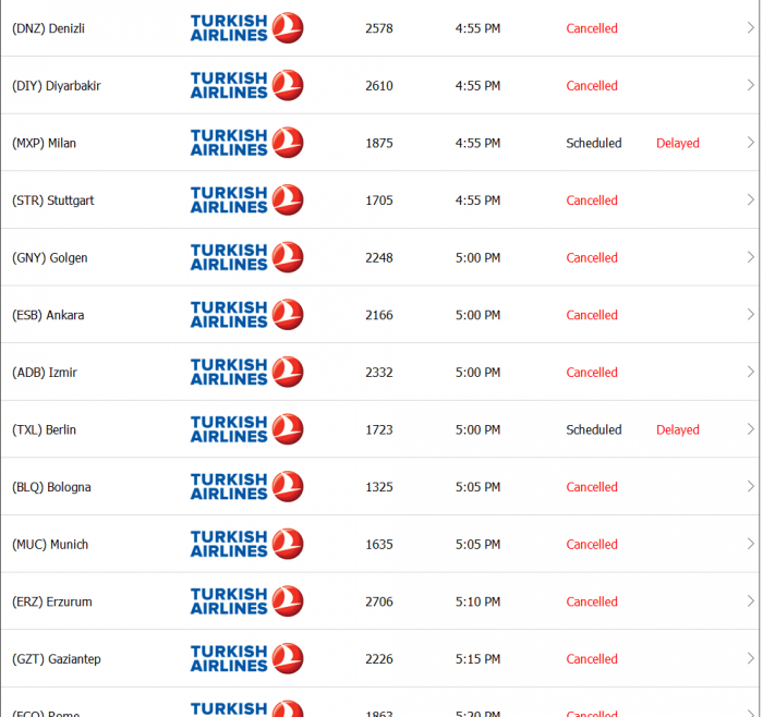 Turkish Airlines Cancellations