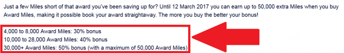 Air France-KLM Flying Blue Buy Miles Campaign March 2017 Bonus Table