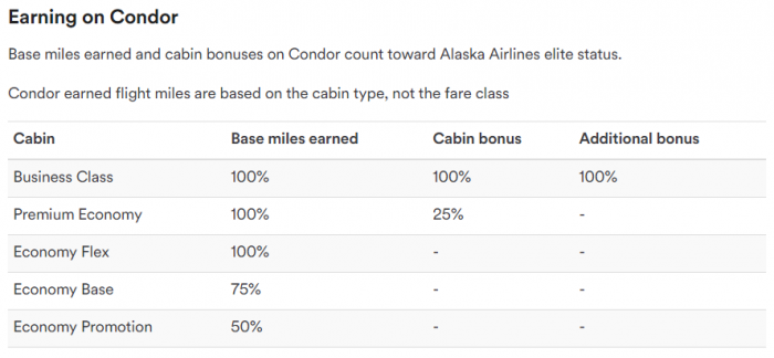 Alaska Airlines Mileage Plan Condor Earning Chart