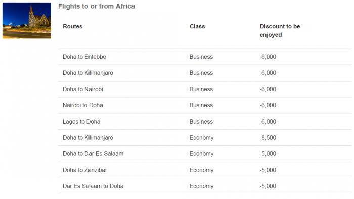 Qatar Airways Easy Deals March & April 2017 Africa