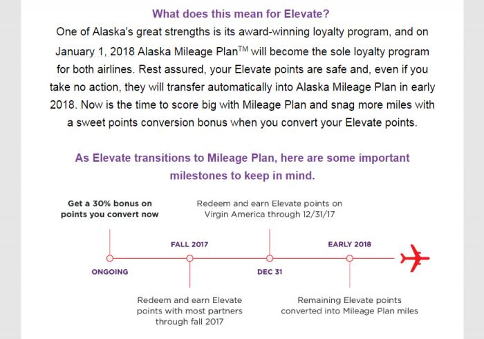 The End Of Elevate Email