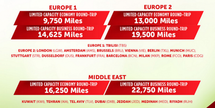 Turkish Airlines Miles&Smiles 35 Percent Discount SAW Routes