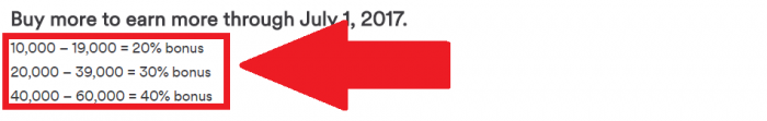 Alaska Airlines Buy MileagePlan Miles At Up To 40 Percent Bonus May 15 - July 1 2017 Bonus Table
