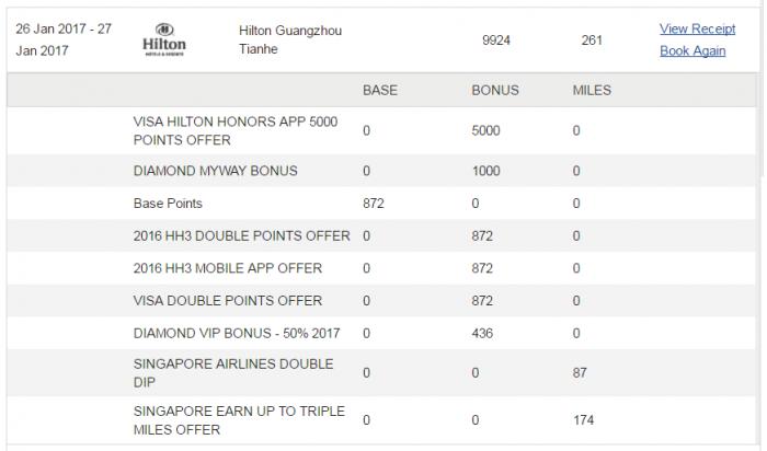 Hilton Honors Points & Miles SQ 2