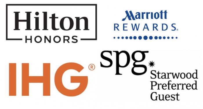 Hilton Honors Marriott Rewards Starwood Preferred Guest SPG IHG Rewards Club Point Expiry