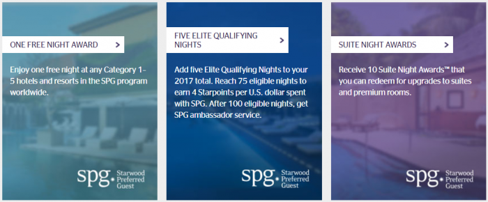 SPG 50 Nights Benefit Choice 1