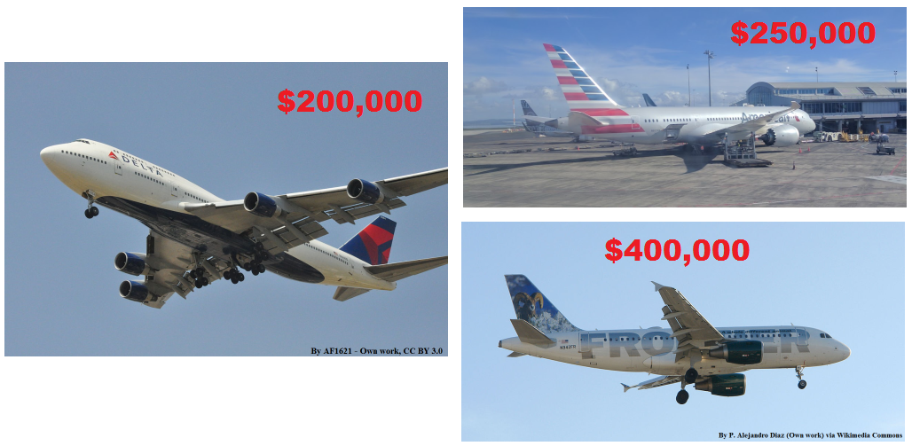 DOT Fines American Airlines Delta Air Lines Frontier