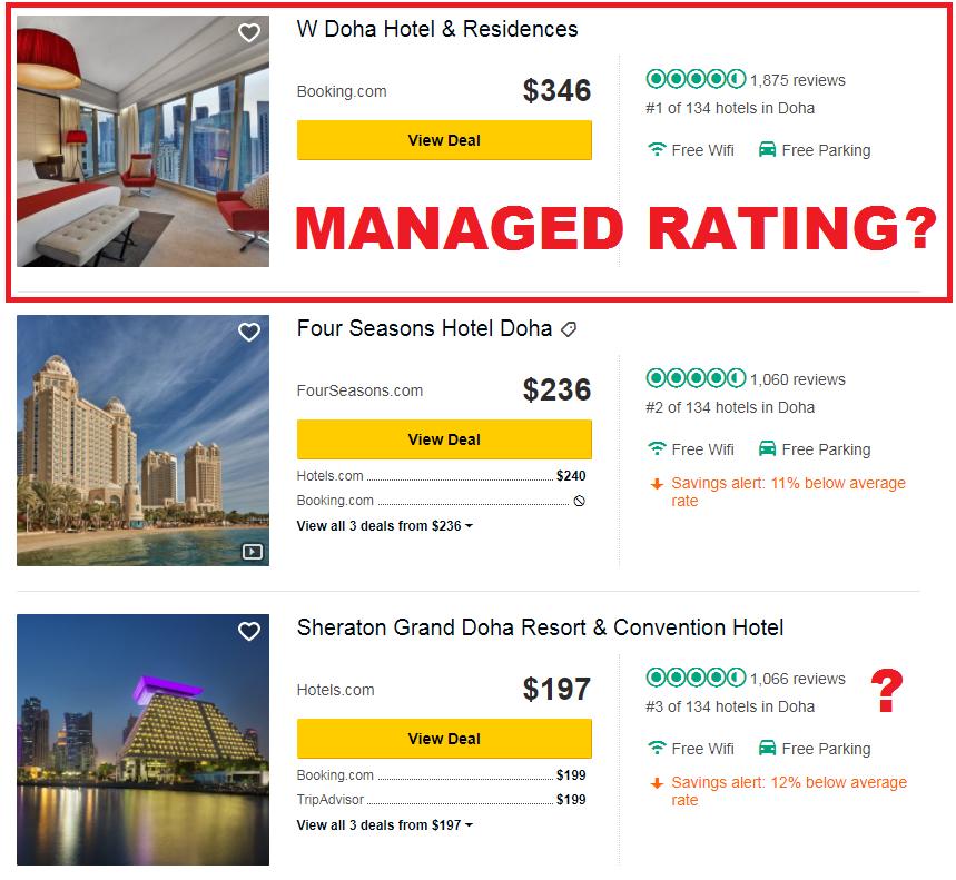 Hotels Gaming TripAdvisor Rankings Case W Doha U