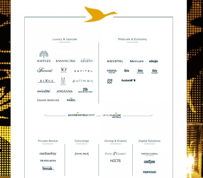 AccorHotels Brand Book 2017 Brands
